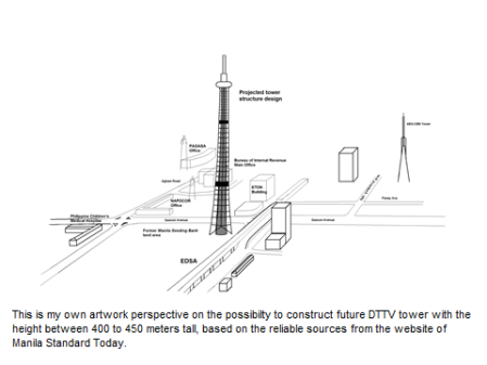 dttv tower metro manila