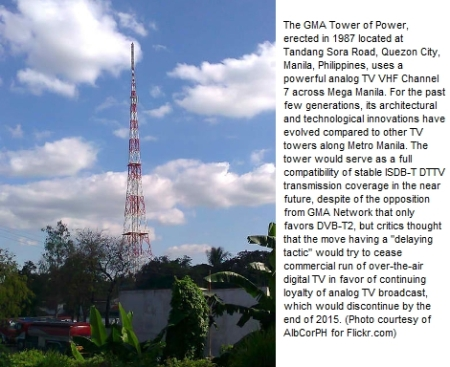 gma 7 tower quezon city manila philippines